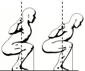 placement de la barre à squat