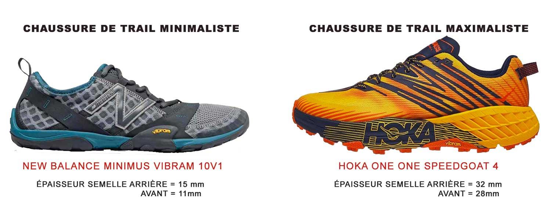comparaison chaussures trail minimaliste vs maximaliste